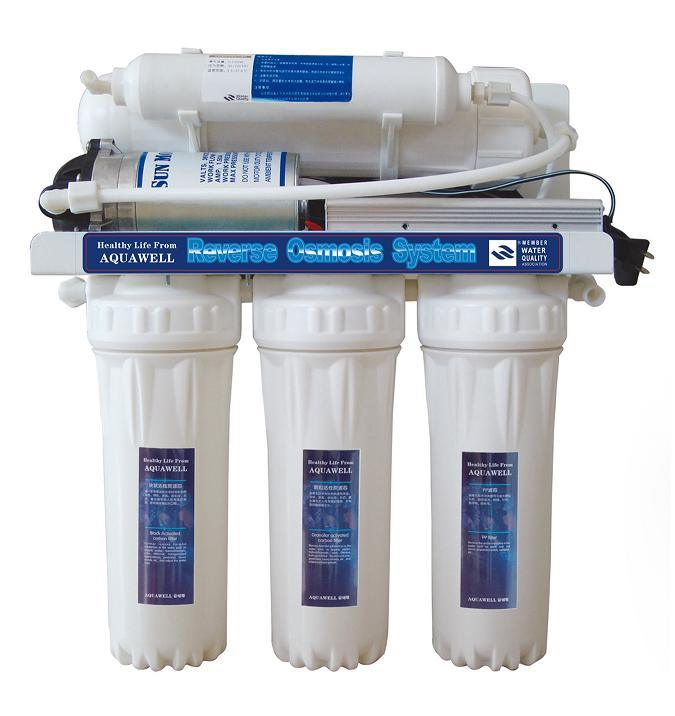 premier 7 pack water filter replacement kit