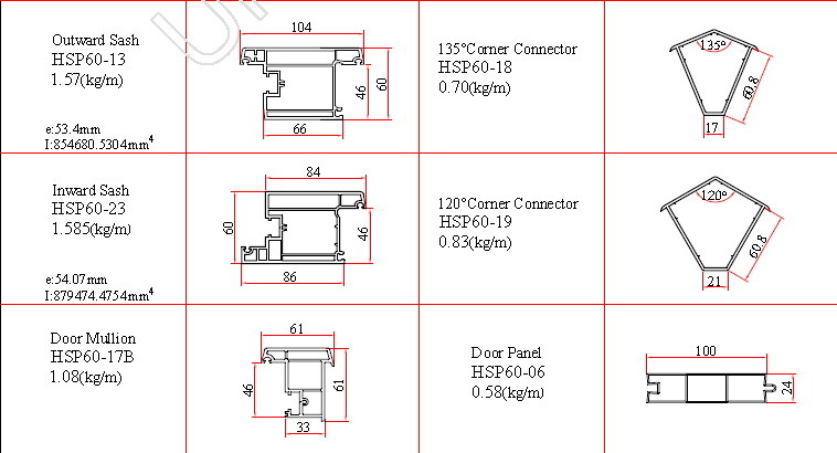 60 Series Casement UPVC Profile for Windows and Doors.