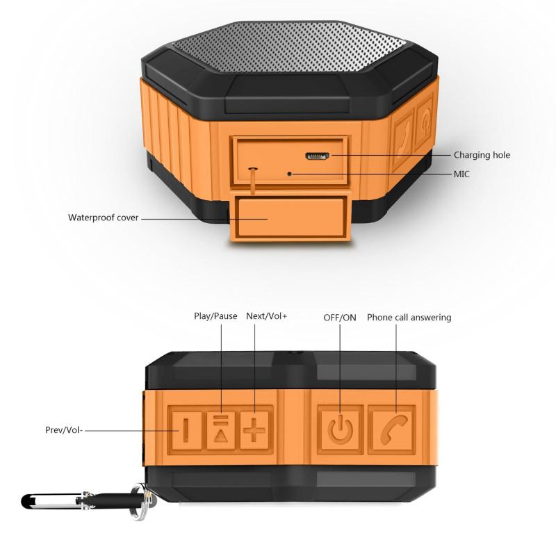 Gymsense Portable Bluetooth Speaker, with Ipx5 Waterproof Bluetooth 4.0 Mini Speaker