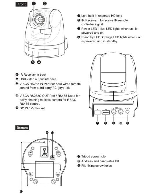 New Hot Fov90 Degree Mjpeg 1080P30 3xoptical USB2.0 HD PTZ Camera (OU103-A5)