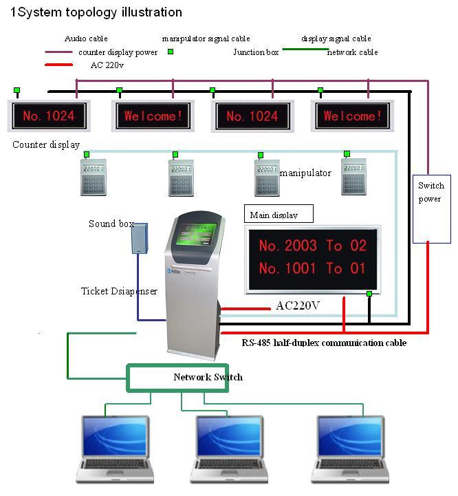 Do You Know About This New 'NO Queue Required' – Software ...
