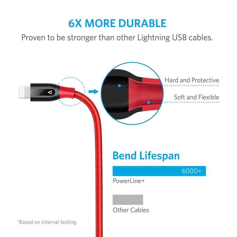 Anker Powerline+ Lightning Cable (6FT)