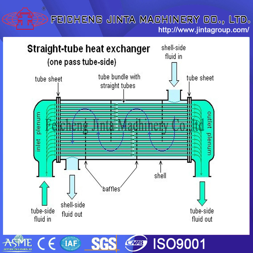 Self-Made Supply High Quality Shell and Tube Heat Exchanger China Supplier