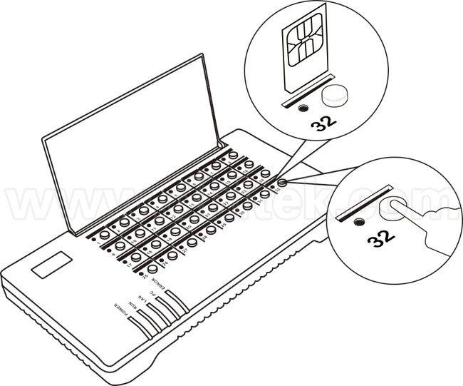 SIM Bank32 Remote SIM Card Controller for GoIP
