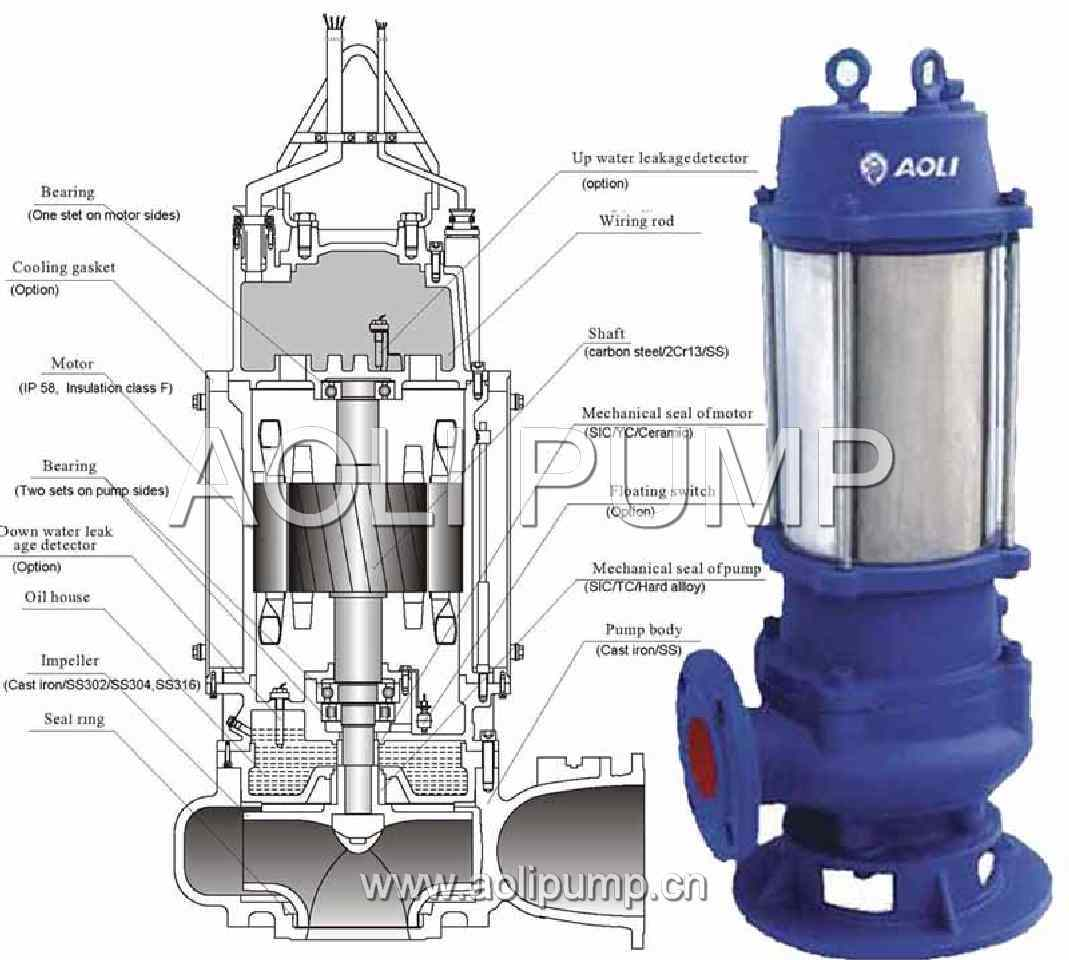Qw/Wq Stainless Steel Submersible Sewage Non-Clogging Pump
