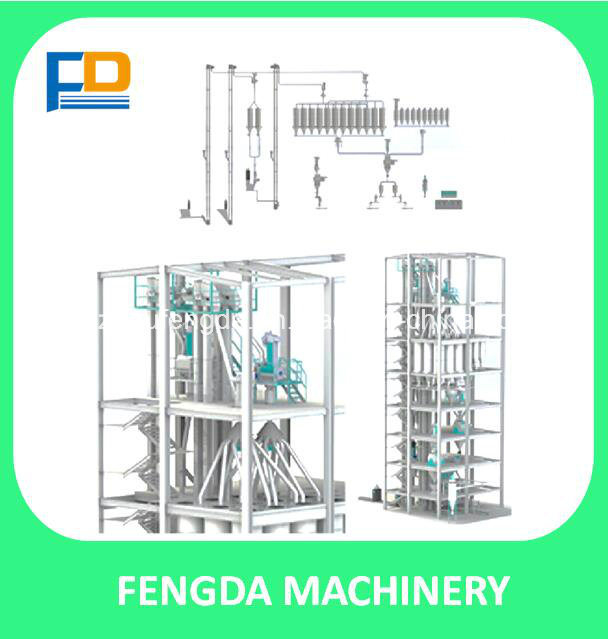Cylinder Pulse Dust Collector (TBLMY9) with Ce for Feed Machine