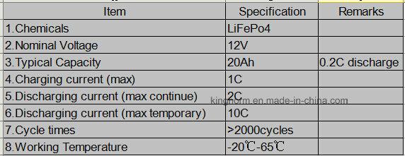 12V20ah Lithium Polymer Battery for E-Scooter EV