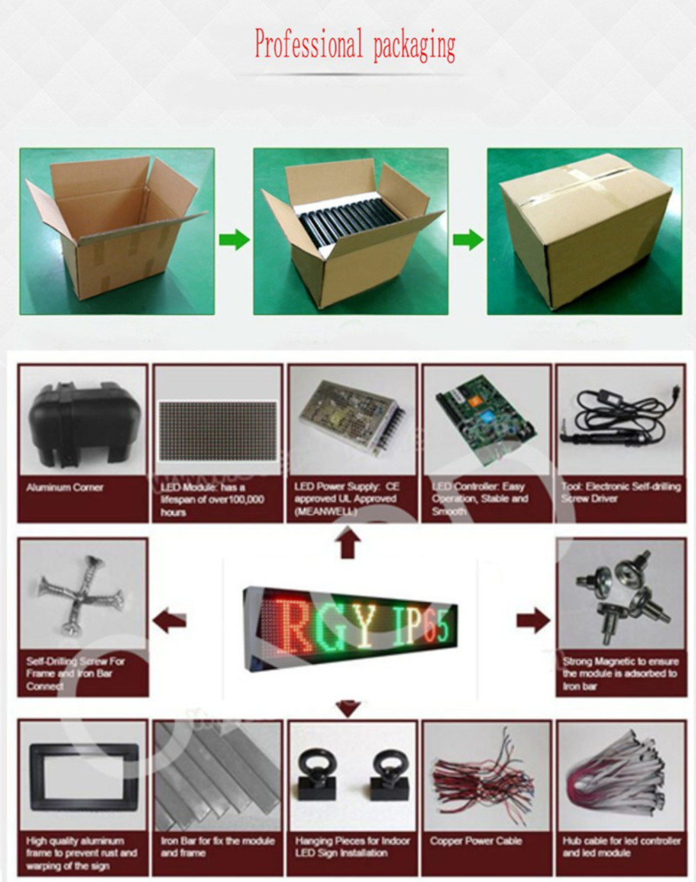 High Brightness P20 Outdoor Tri-Color LED Display Module for LED Display Unit Module