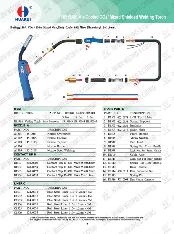 Hrmb15ak MIG Welding Torch with En60974 Handle