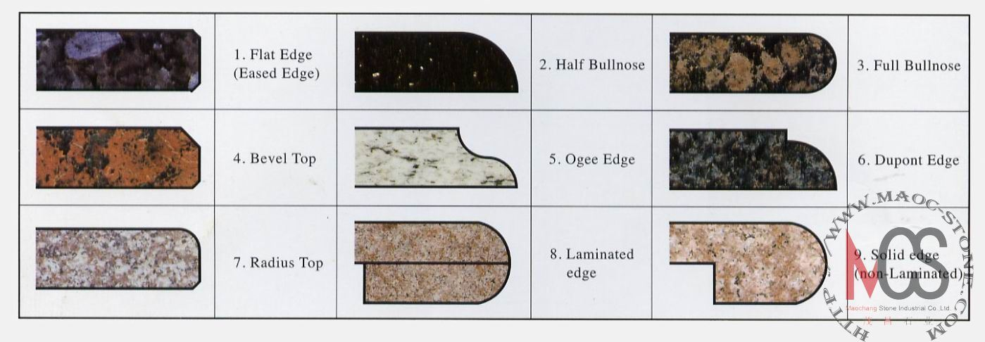 Countertop Edge Options : Quartz Countertop Edge Options