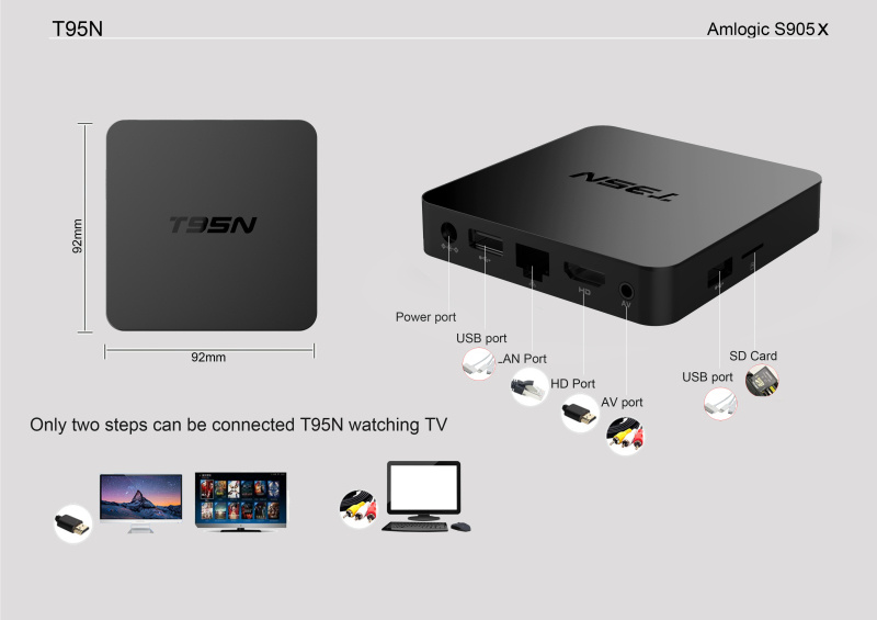 T95n Mini M8s 2+8GB Amlogic S905 Andriod 6.0 TV Box Kodi 16.0