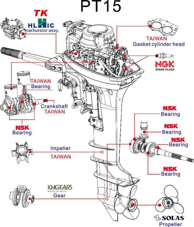 Yamaha Outboard Engine Diagram 40 hp yamaha outboard motor ... on