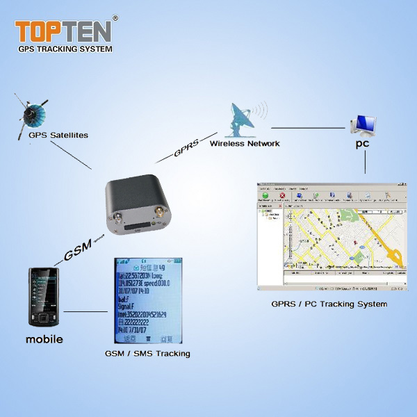 CE Approved GPS Vehicle Tracker with Engine Cut, Anti-Theft, Monitor Voice (Tk108-ER)