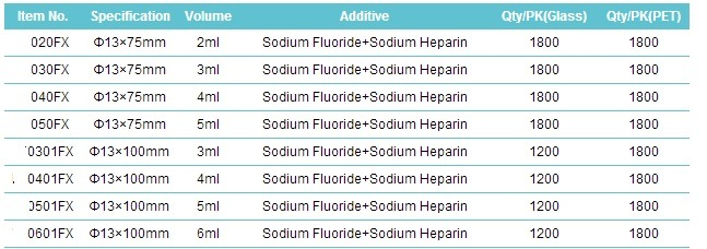 Vacuum Blood Collection Tubes (Glucose Tube)