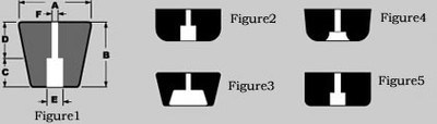 Rubber Recessed Bumpers