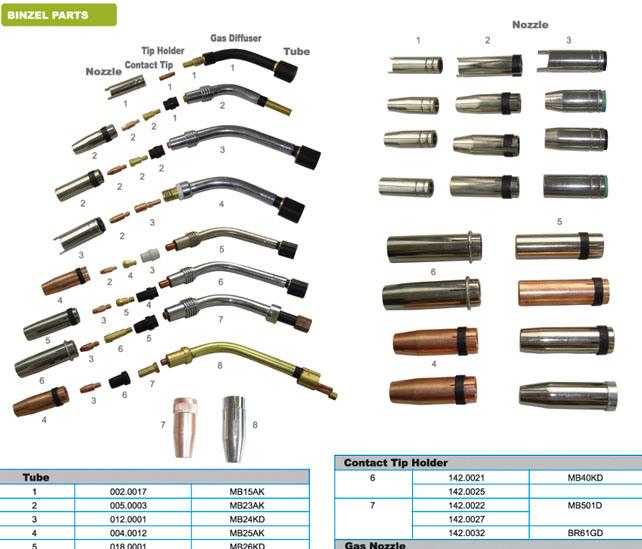 110 mig welder wiring diagram mig welding torch diagram #13