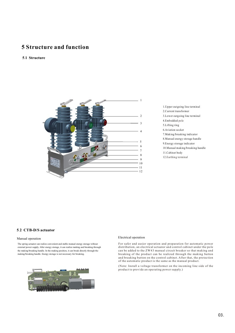 Zw43-12 Outdoor High-Voltage Alternating-Current Vacuum Circuit Breaker