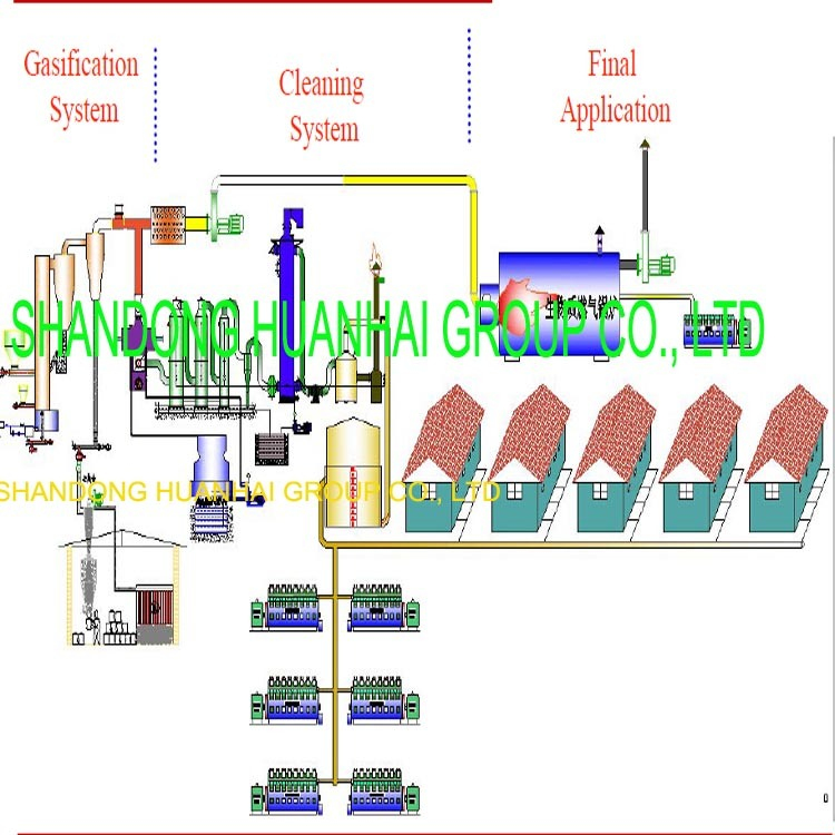 1000kw Straw and Wood Chips Biomass Gasification Generator Power Plant