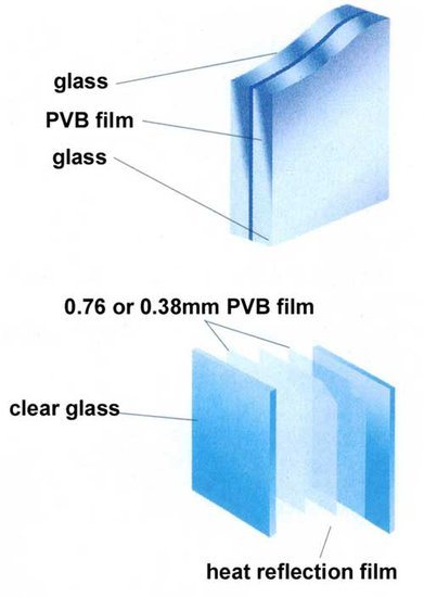 6.38mm, 6.76mm, 8.38mm, 10.76mm Laminated Glass
