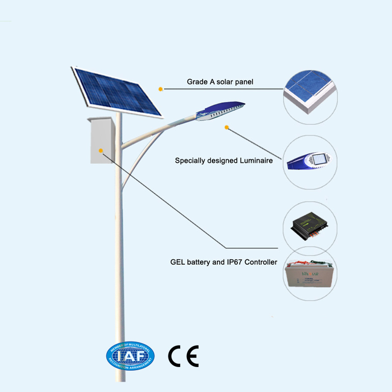 LED Outdoor Wall Light Garden Solar Light LED Panel Light