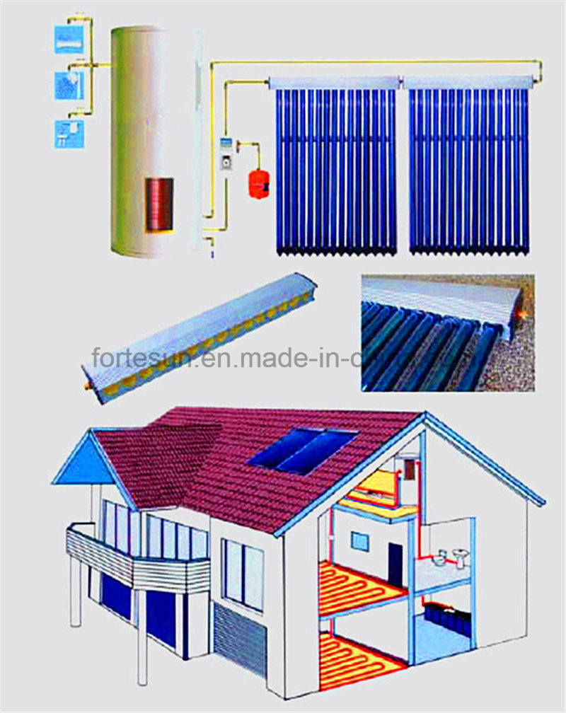 High Pressure Heatpipe Split Solar Thermal Collector
