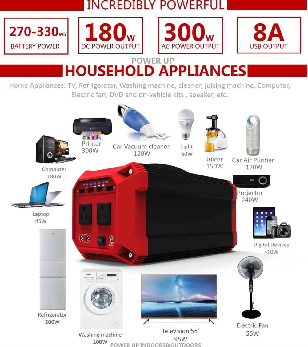 270wh 300W Portable Lithium Battery Solar Power Generator with Ce/RoHS/FCC