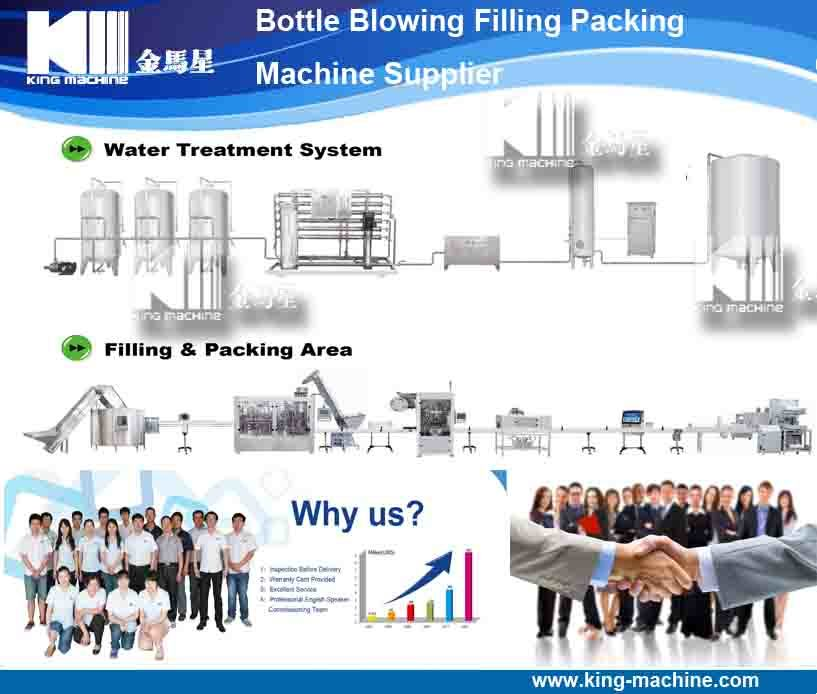 Full Automatic RO Water Purification Machine