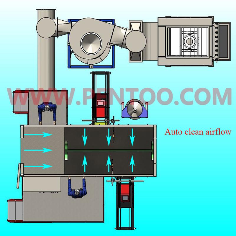 Powder Coating Machine for Powder Coating with High Capacity
