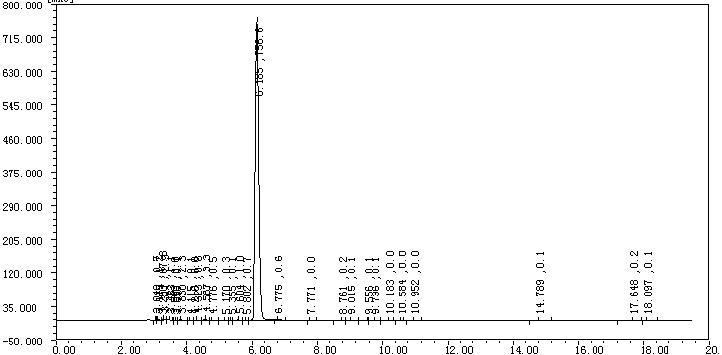 Primoteston Test Enanthate Testosterone Enanthate