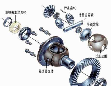 Car Parts Support From China