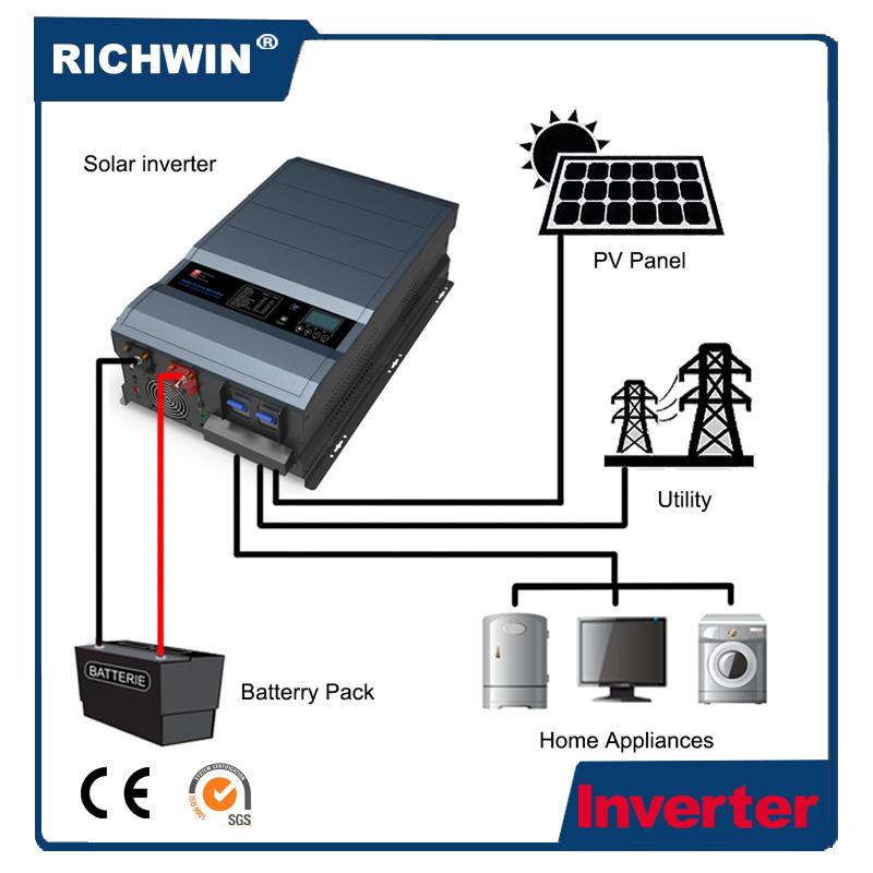 4-12kw DC AC Pure Sine Wave Hybrid Solar Power Inverter