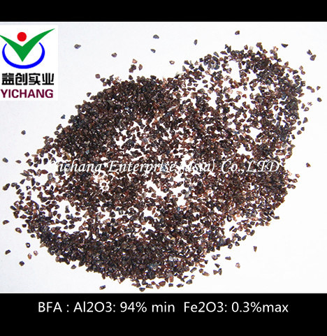 Brown Fused Alumina for Polishing
