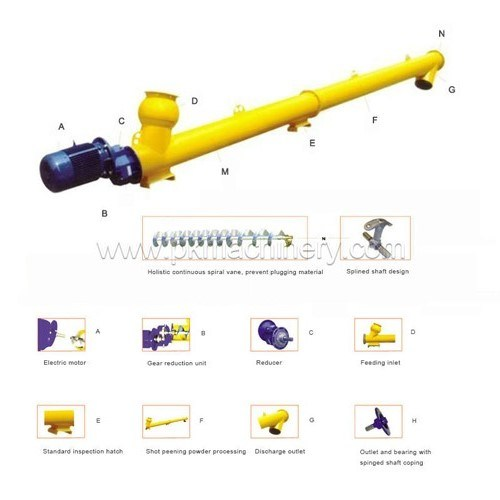Spiral Conveyor, Concrete Screw Converyor