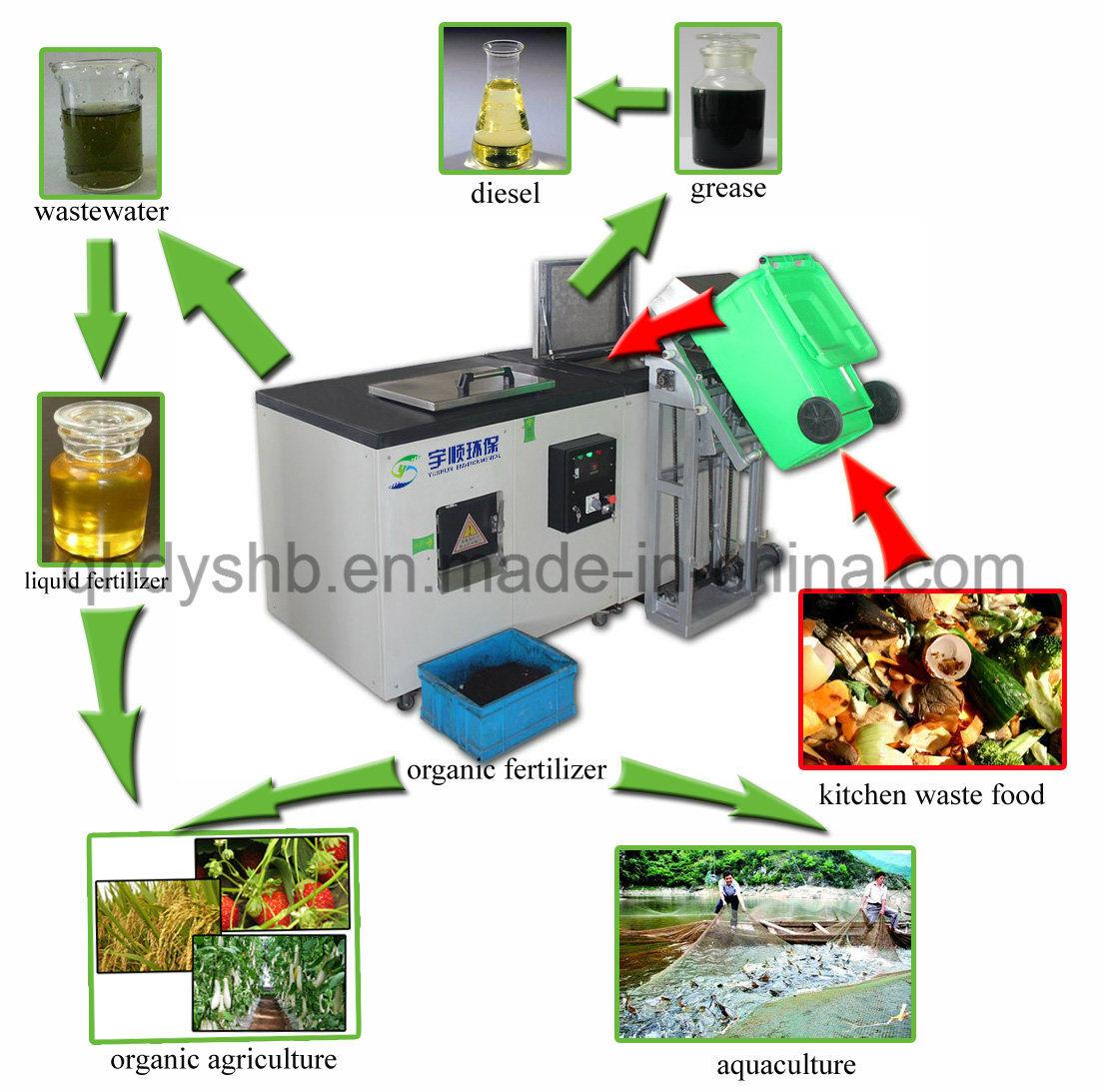 500kg/Day Capacity Kitchen Food Waste Composting Machine, Food Waste Decomposer Machine