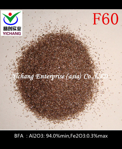 Brown Fused Alumina for Polishing
