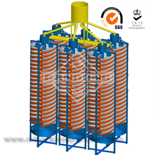 Mineral Processing Equipment Spiral Chute
