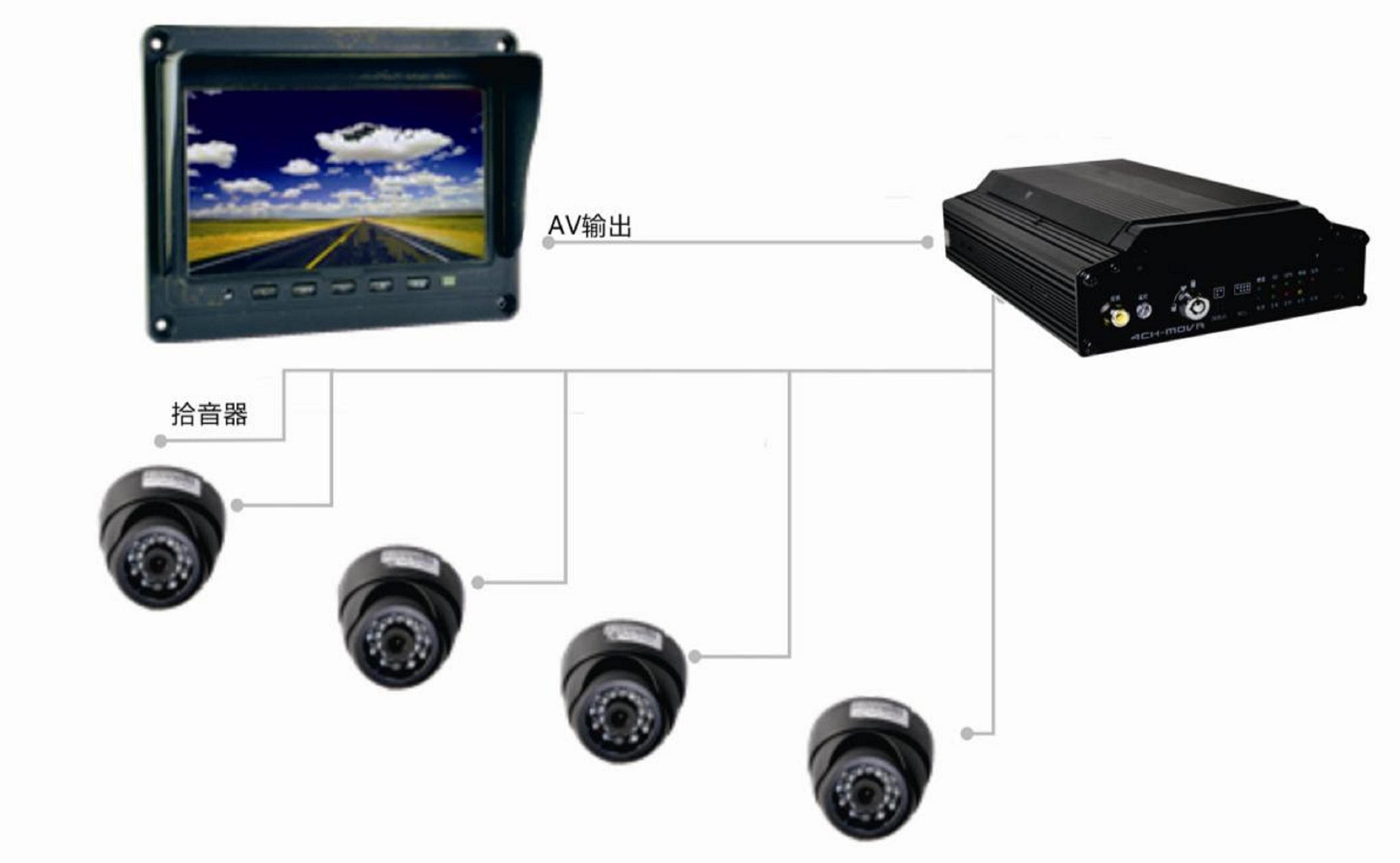 Car DVR Digital Video Recorder with Camera and Monitor