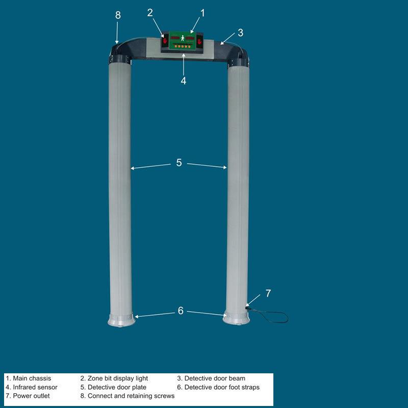 Column Shape Door Frame Walk Through Metal Detector