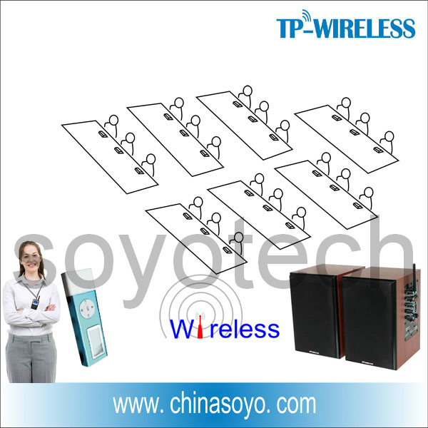 RF Wireless Loudspeaker PA System Solution to Classroom Audio