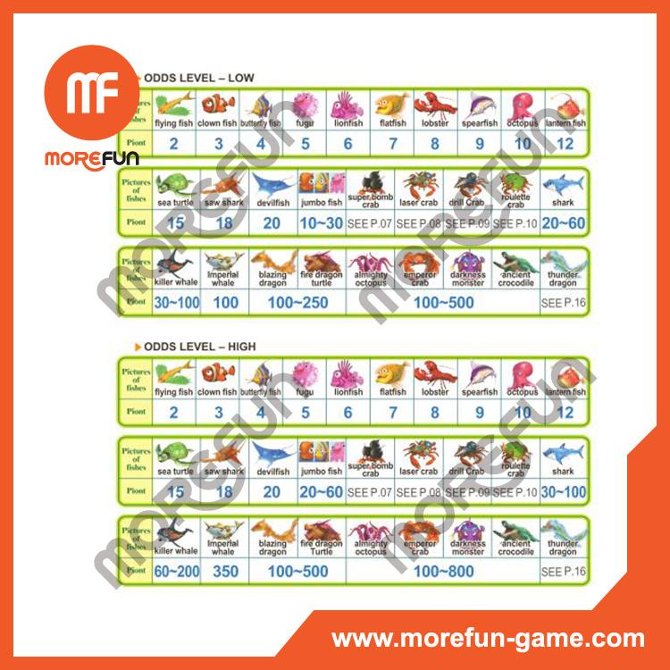 Ocean King 2 Monster Plus Fish Games