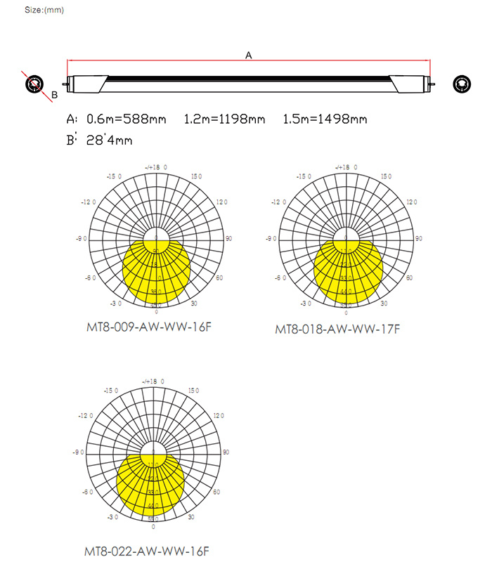 New Design Uniform Light 170lm/W LED T8 Tube 600 with UL Dlc Ce RoHS