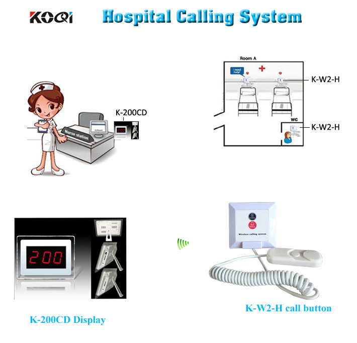 Wireless Hospital Calling System for Emergency Alarm Bell