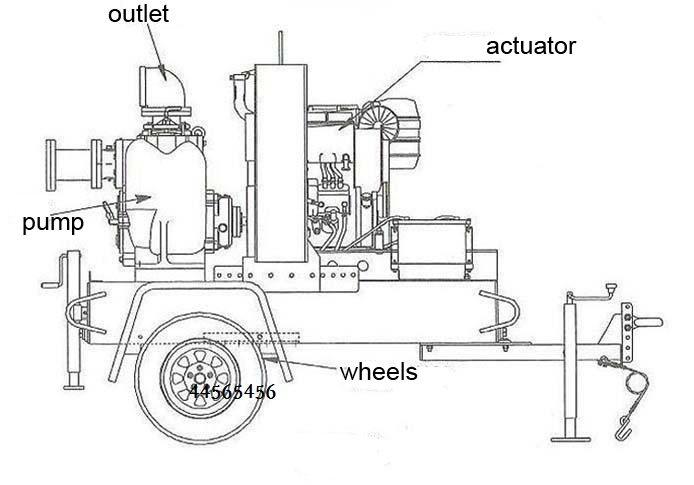Mobile Diesel Engine Dewatering Water Pump