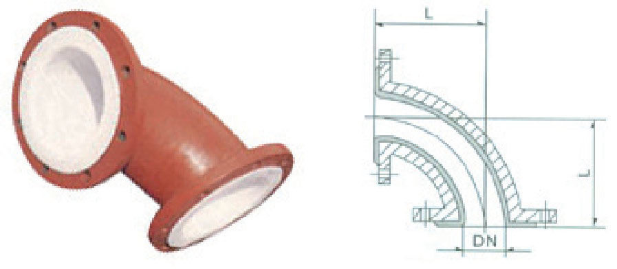 Tee PTFE Joint/ Plastic Products/Teflon Inside Corrugated Compensator