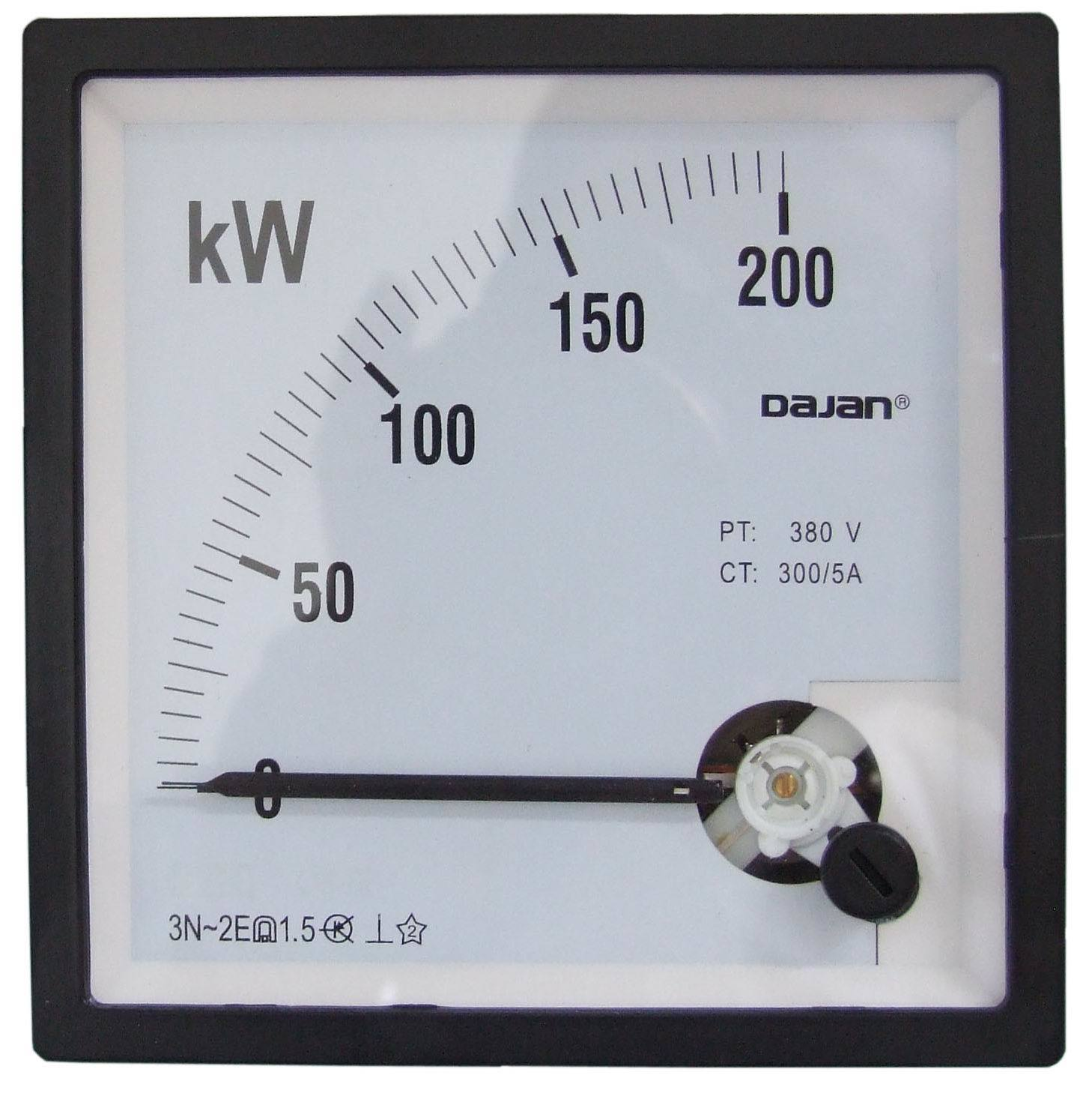 Kilowatt Usage Meter : China kw meter power
