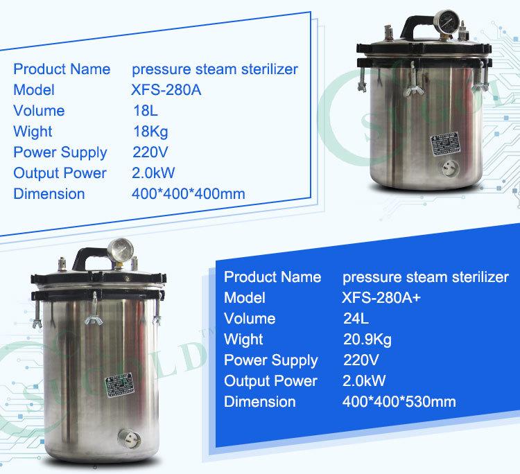Stainless Steel Portable Pressure Steam Sterilizer