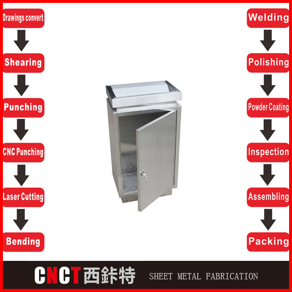 Custom Made Stainless Steel Waterproof Electrical Box