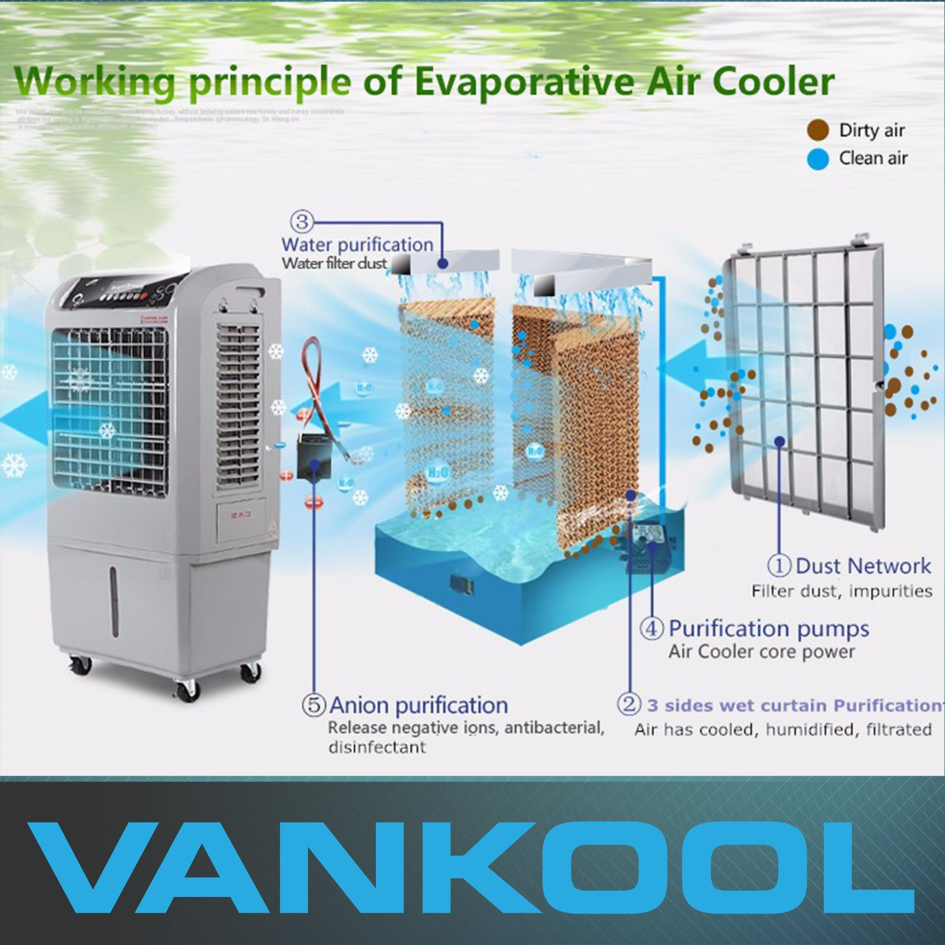 Airflow 2000m3/H Energy Saving Portable Water Cooler for Room Use