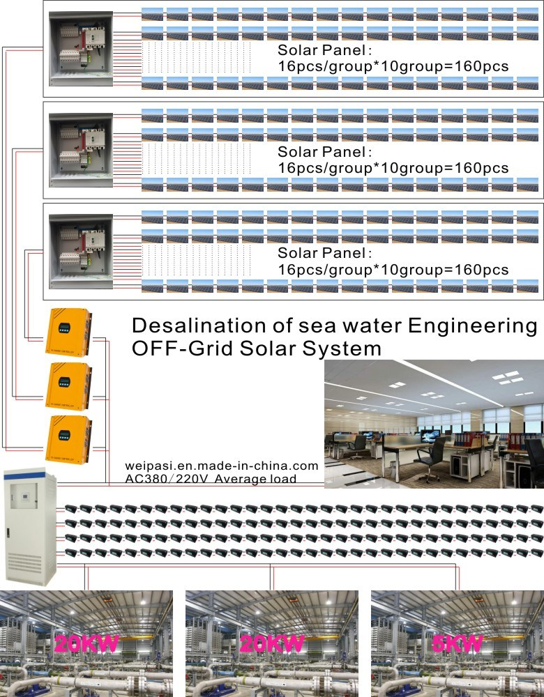 Desalination of sea water Solar Engineering OFF-Grid Solar System