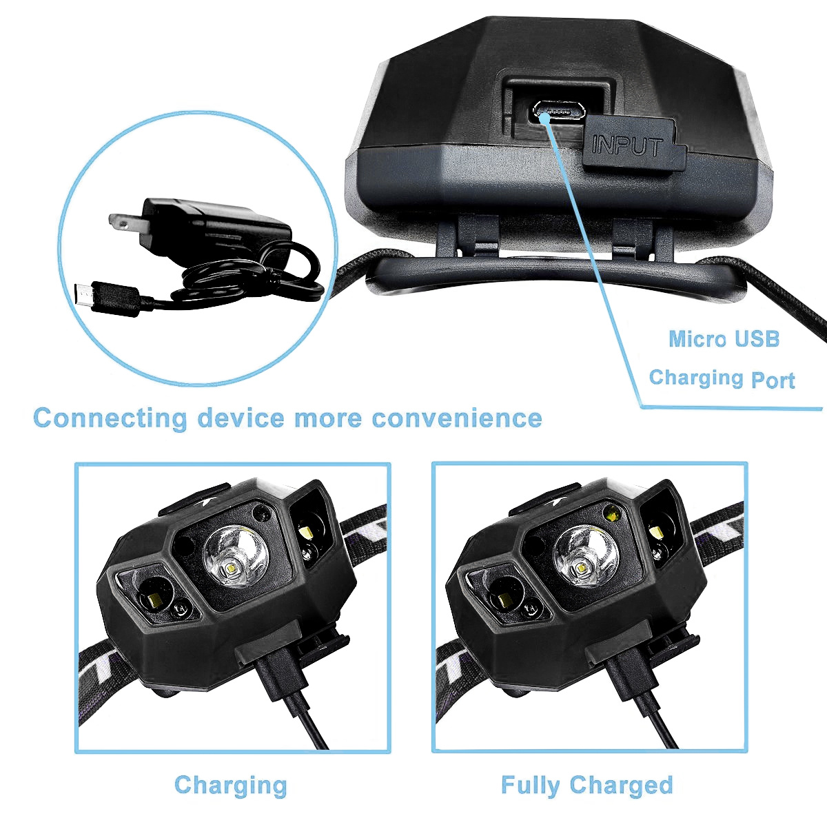 Portable Headlamp with Rechargeable Battery, Applied to Climbing, Camping, Hiking, Fishing